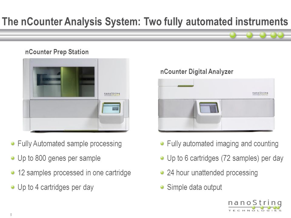The nCounter Analysis System: Two fully automated instruments