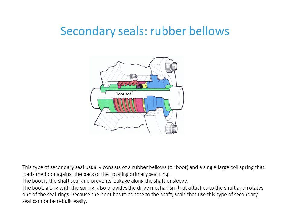 Secondary seals: rubber bellows