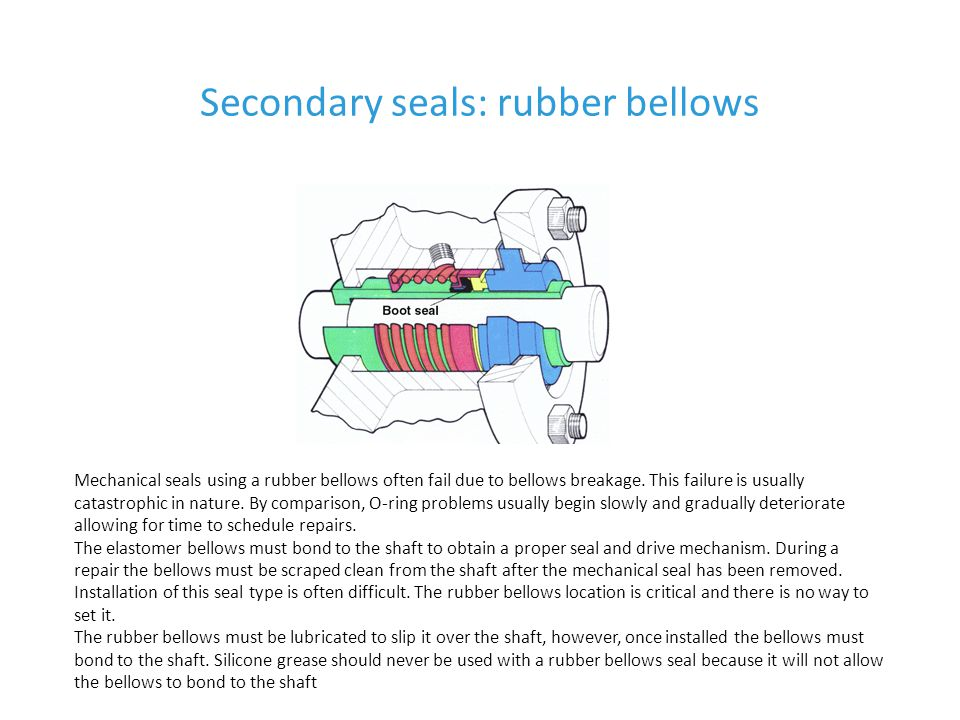 Secondary seals: rubber bellows