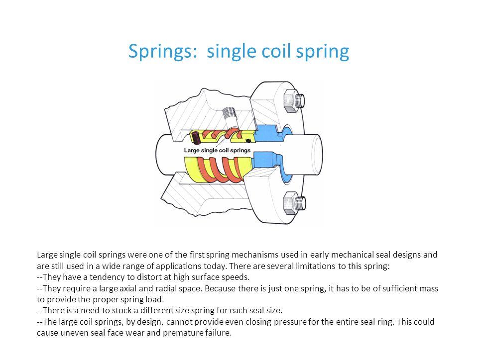 Springs: single coil spring