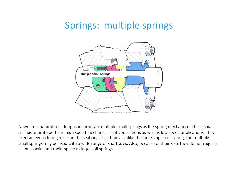 Springs: multiple springs