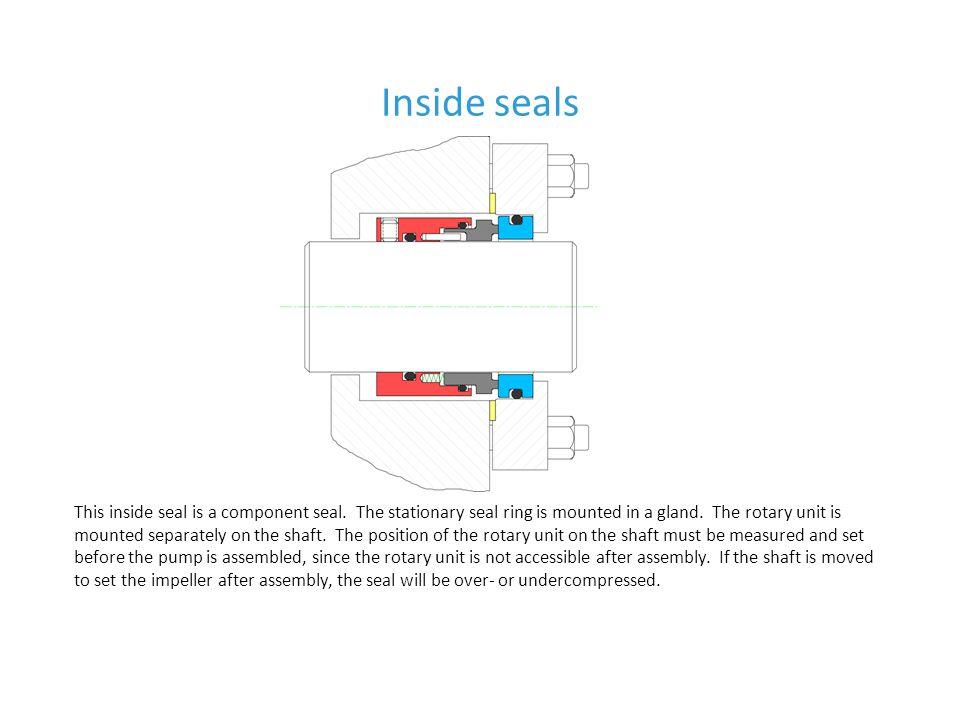 Inside seals