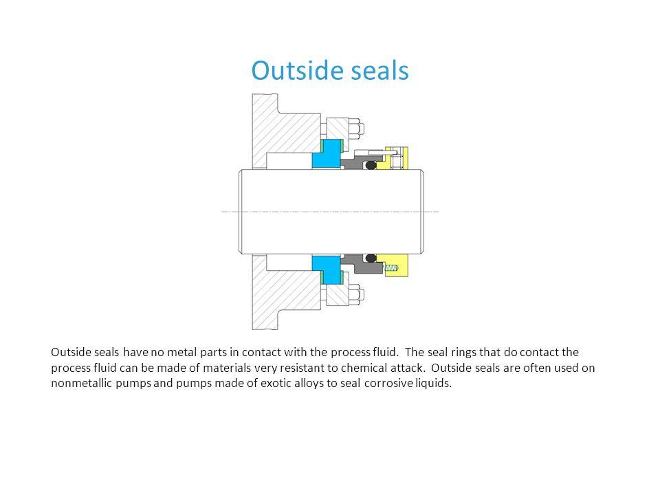 Outside seals