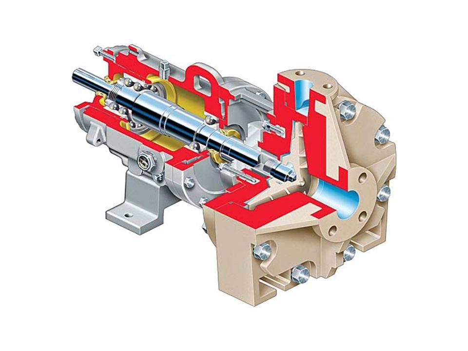 Nonmetallic pump (Flowserve GRP)