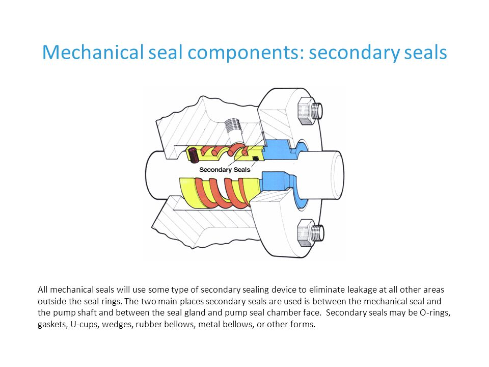 Mechanical seal components: secondary seals