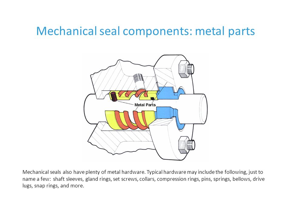 Mechanical seal components: metal parts