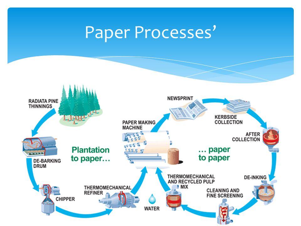 Paper Processes'