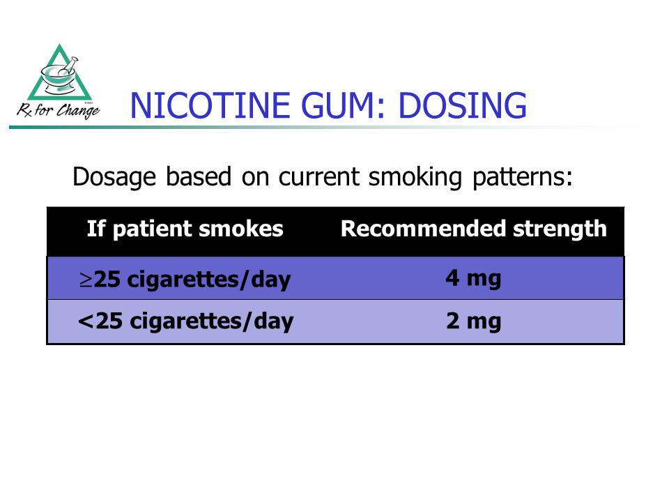 NICOTINE GUM: DOSING Dosage based on current smoking patterns: