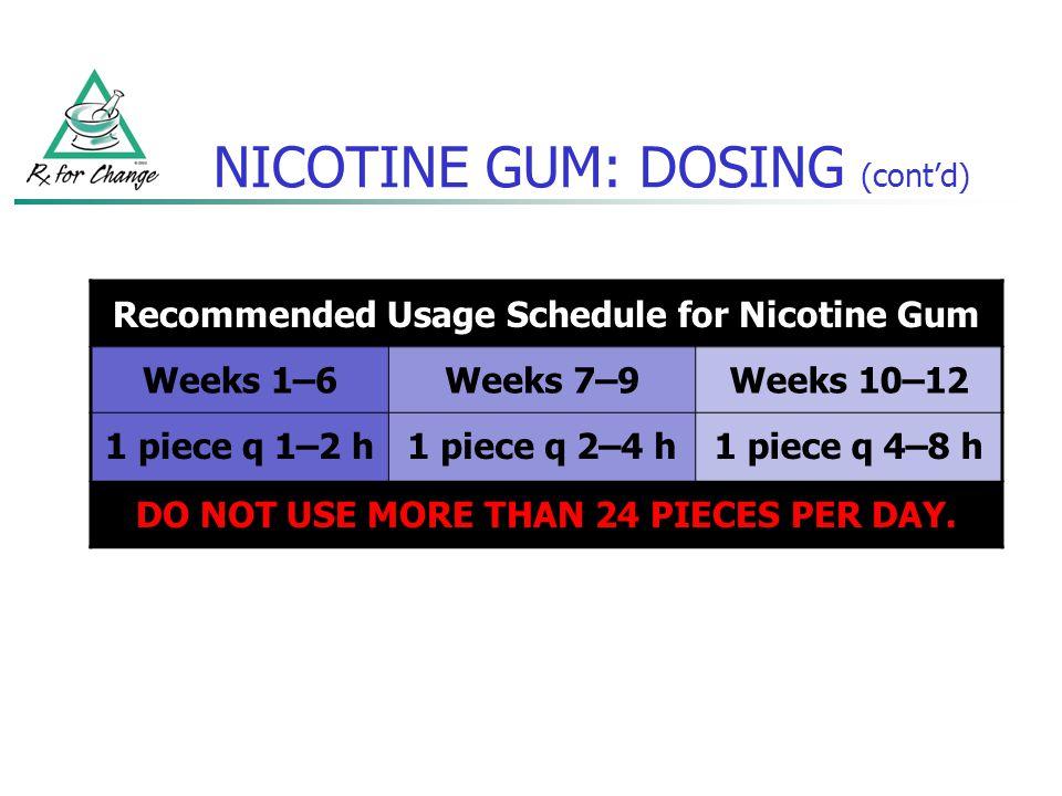 NICOTINE GUM: DOSING (cont'd)