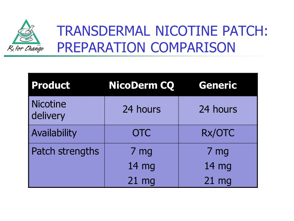 TRANSDERMAL NICOTINE PATCH: PREPARATION COMPARISON