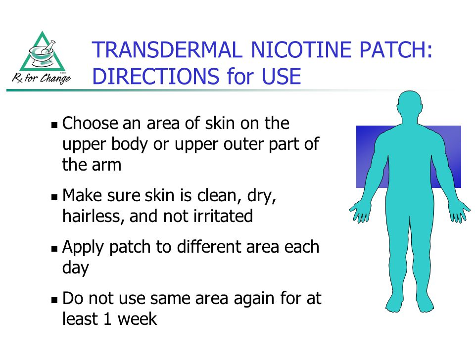 TRANSDERMAL NICOTINE PATCH: DIRECTIONS for USE
