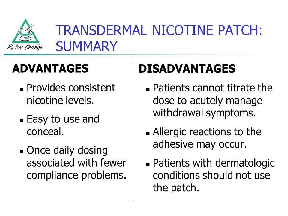 TRANSDERMAL NICOTINE PATCH: SUMMARY