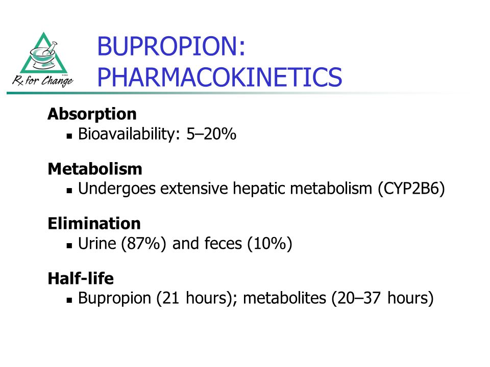 BUPROPION: PHARMACOKINETICS