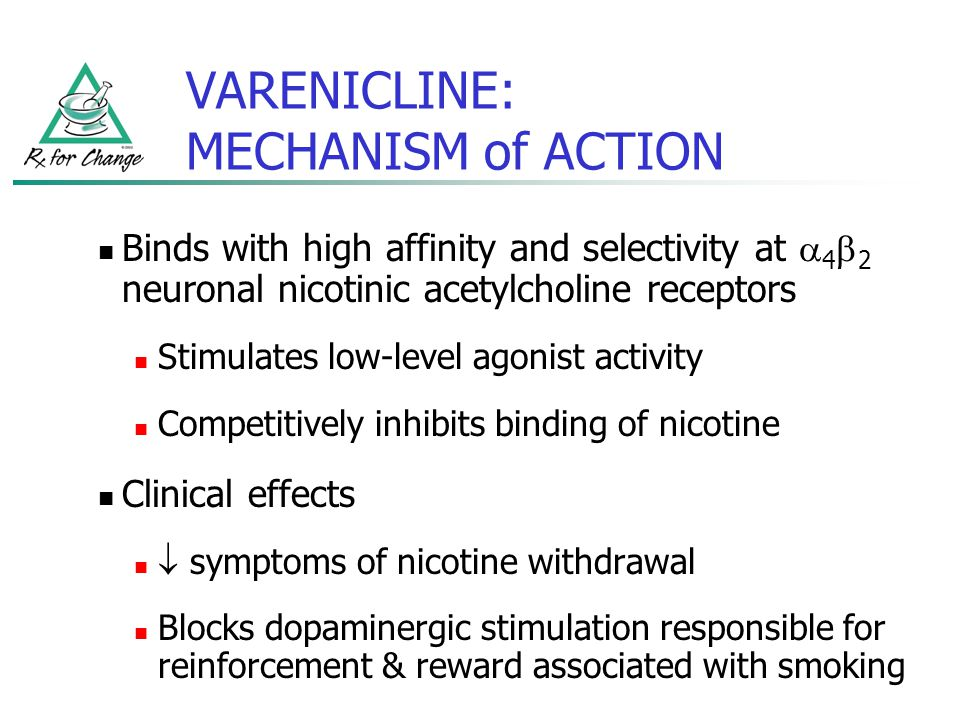 VARENICLINE: MECHANISM of ACTION