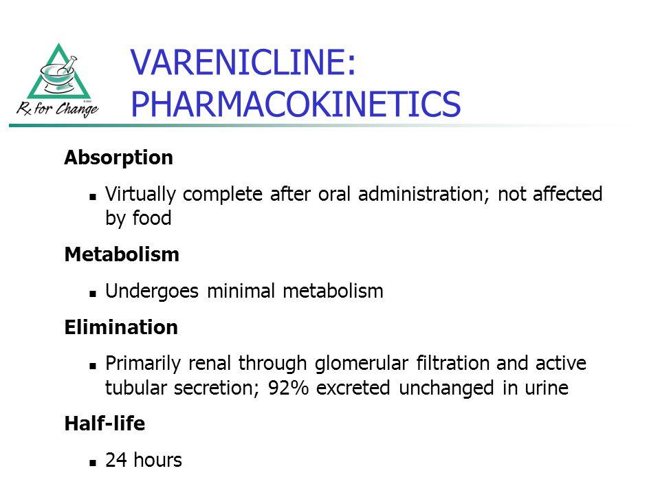 VARENICLINE: PHARMACOKINETICS
