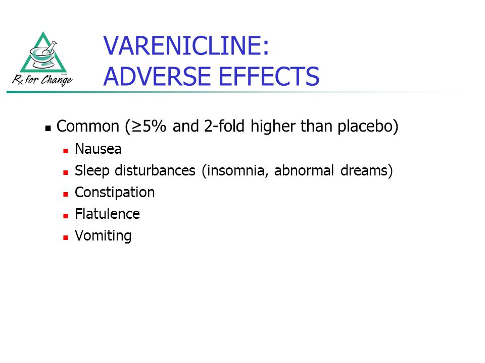 VARENICLINE: ADVERSE EFFECTS