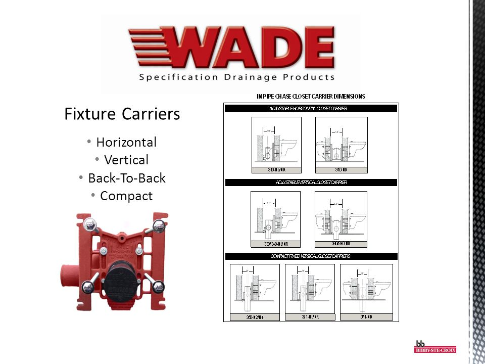 Fixture Carriers Horizontal Vertical Back-To-Back Compact