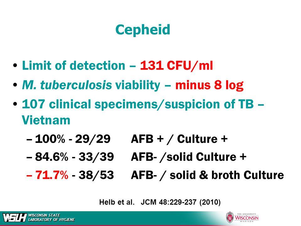 Limit of detection – 131 CFU/ml