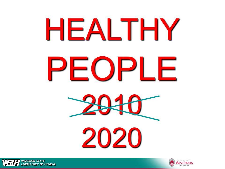 HEALTHY PEOPLE. 2010. 2020.