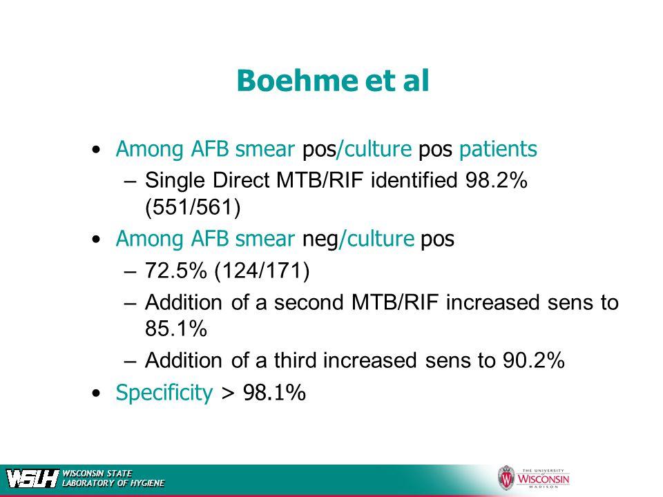 Boehme et al Among AFB smear pos/culture pos patients