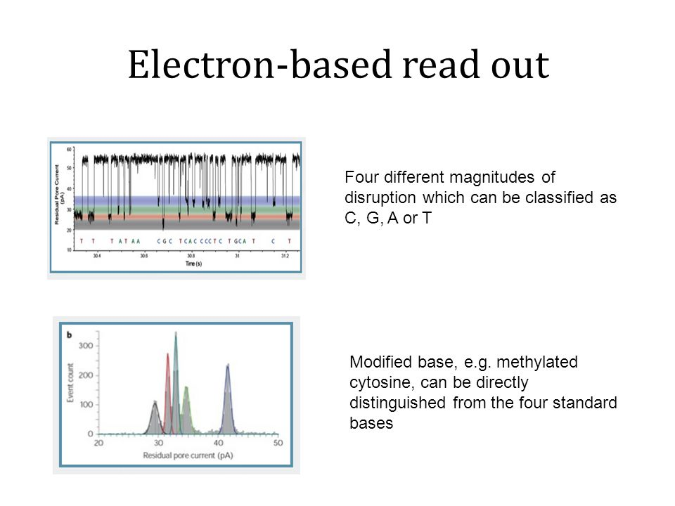 Electron-based read out