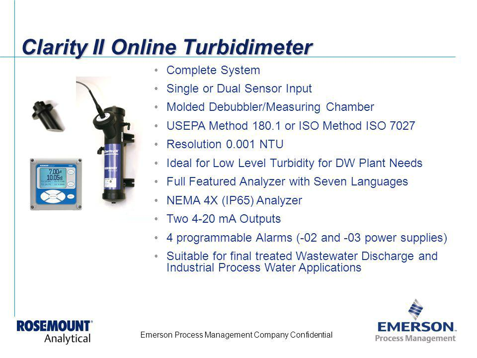 Clarity II Online Turbidimeter