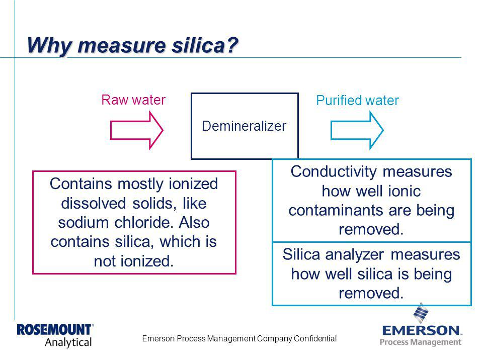 Why measure silica Demineralizer. Raw water. Purified water. Conductivity measures how well ionic contaminants are being removed.