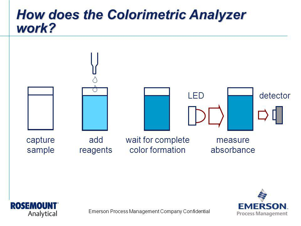 How does the Colorimetric Analyzer work