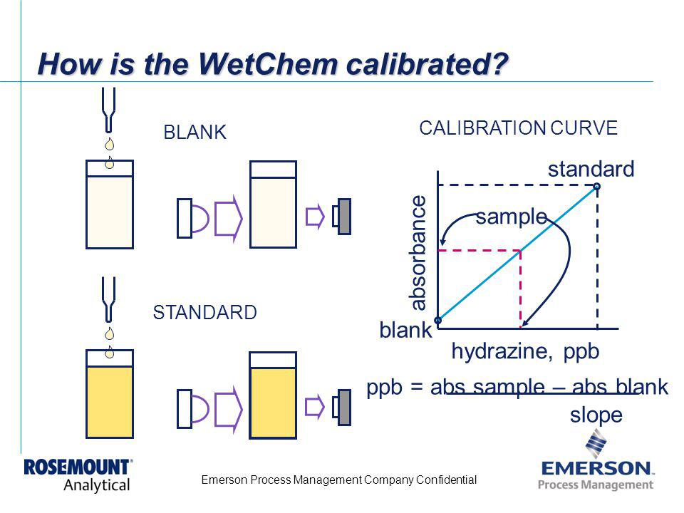 How is the WetChem calibrated