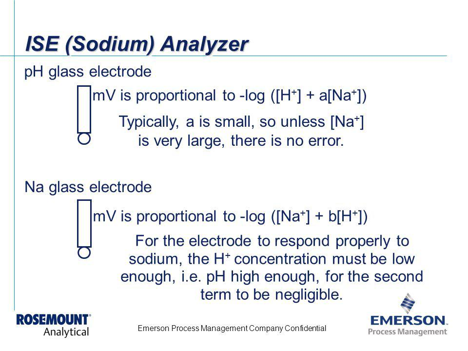 ISE (Sodium) Analyzer pH glass electrode