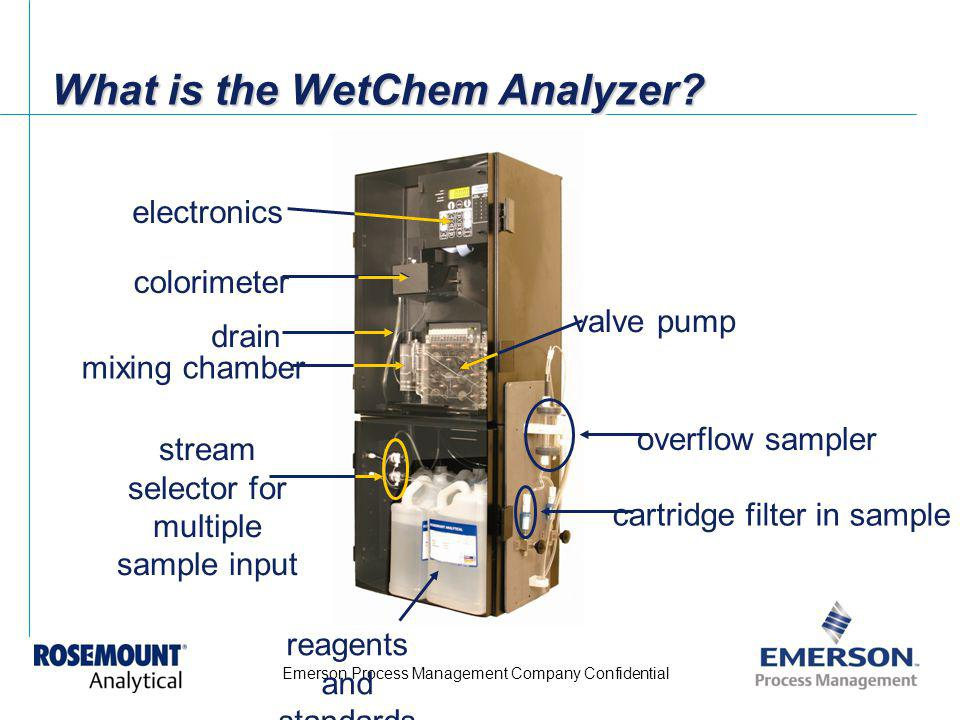 What is the WetChem Analyzer
