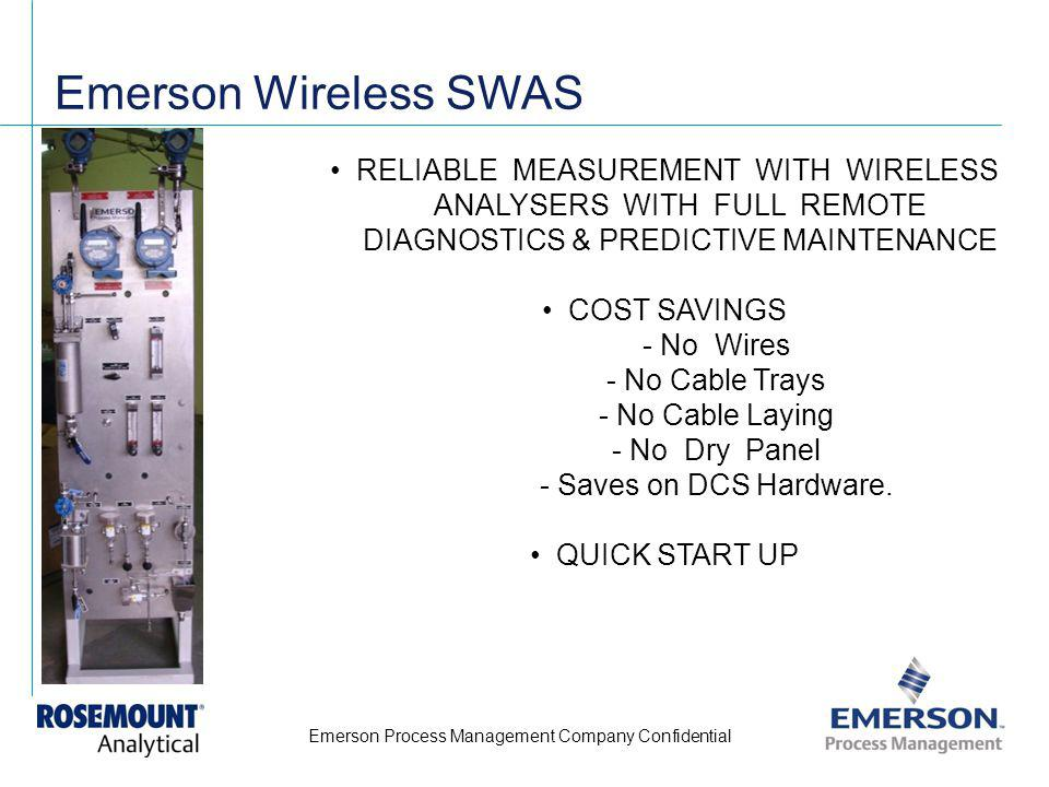 Emerson Wireless SWAS RELIABLE MEASUREMENT WITH WIRELESS