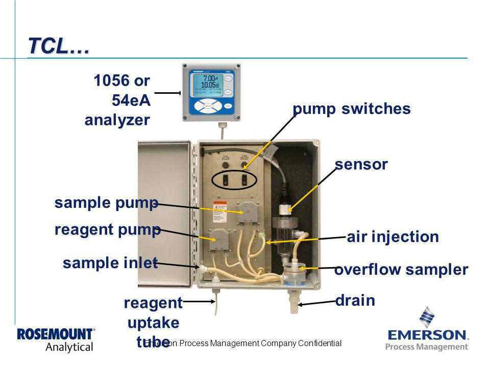 TCL%E2%80%A6+1056+or+54eA+analyzer+pump+switches+sensor+sample+pump system products ppt video online download rosemount 1056 wiring diagram at soozxer.org