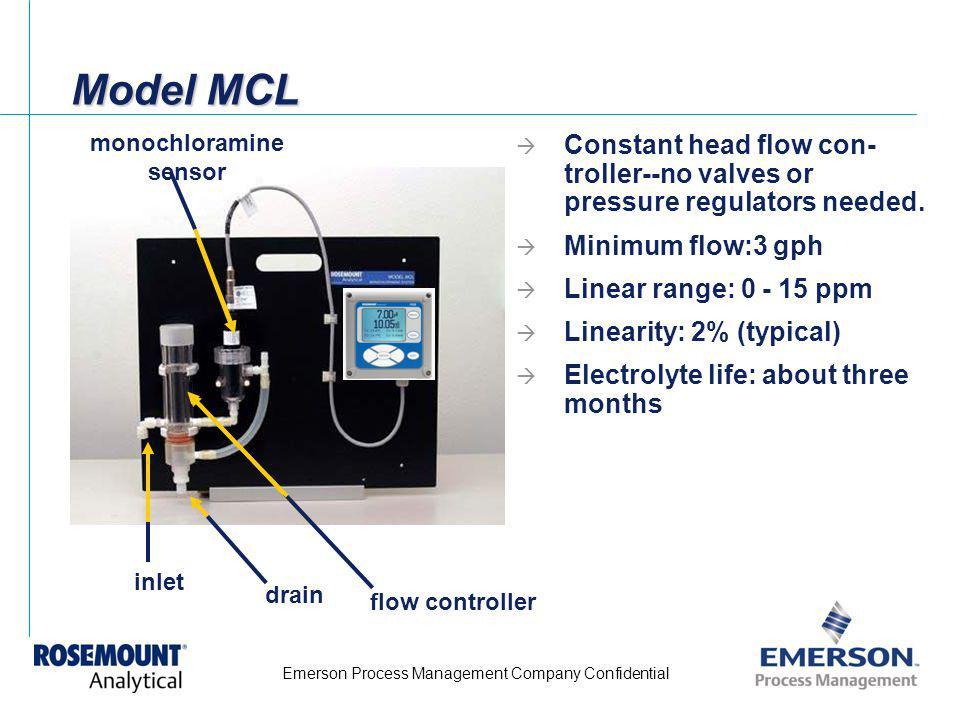monochloramine sensor