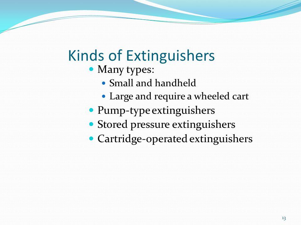 Kinds of Extinguishers