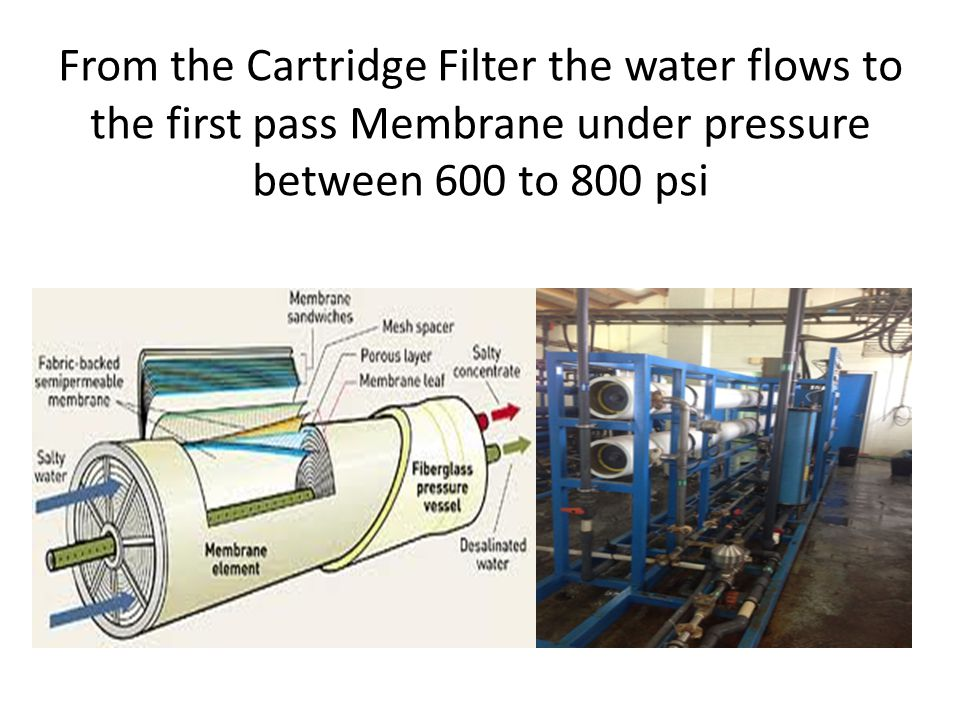 From the Cartridge Filter the water flows to the first pass Membrane under pressure between 600 to 800 psi