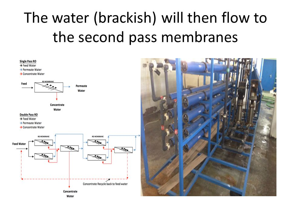 The water (brackish) will then flow to the second pass membranes