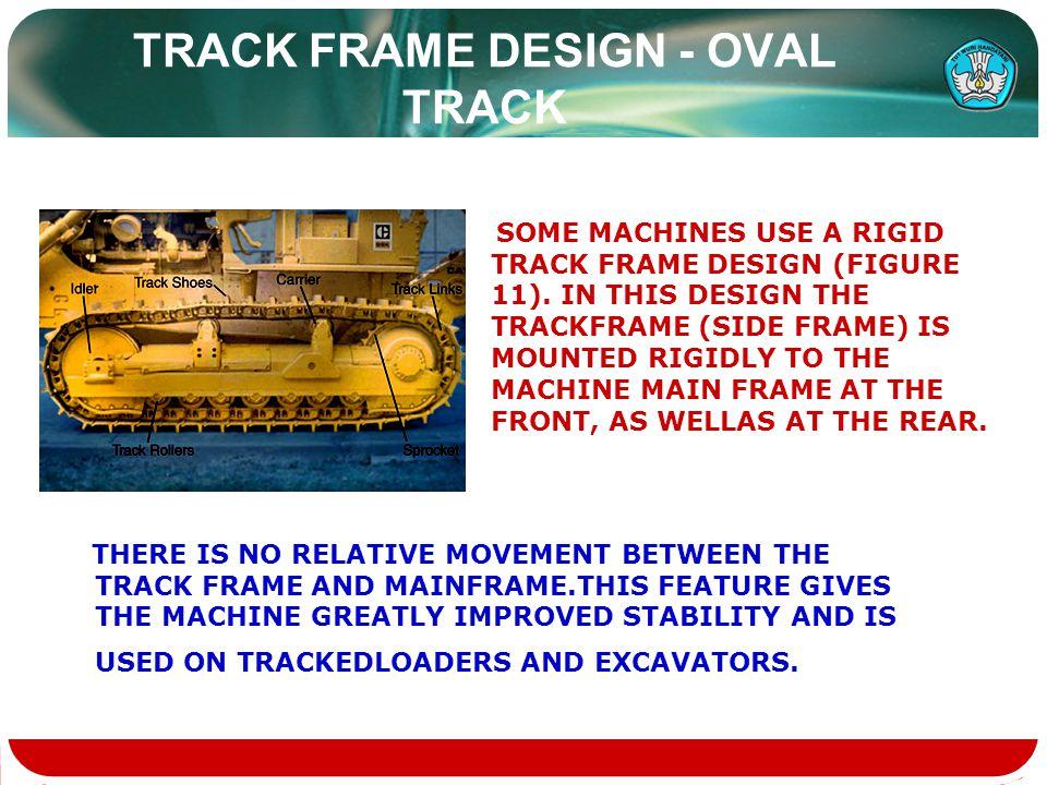 TRACK FRAME DESIGN - OVAL TRACK