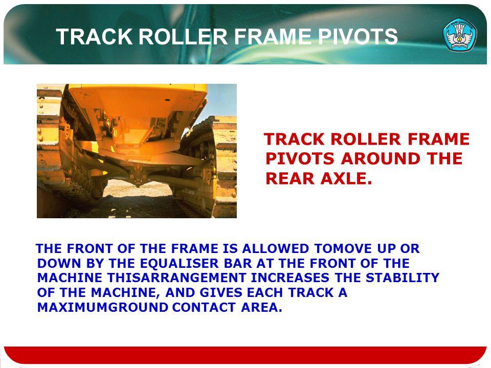 TRACK ROLLER FRAME PIVOTS