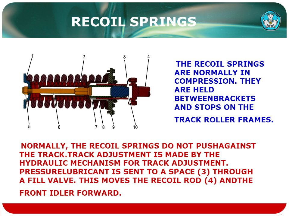 RECOIL SPRINGS THE RECOIL SPRINGS ARE NORMALLY IN COMPRESSION. THEY ARE HELD BETWEENBRACKETS AND STOPS ON THE TRACK ROLLER FRAMES.