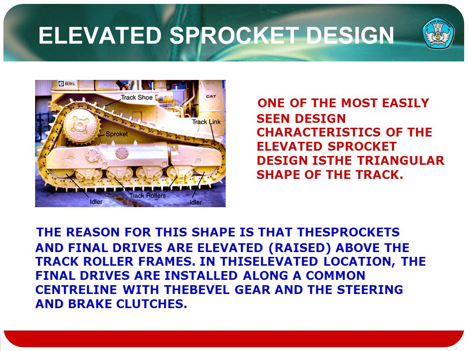ELEVATED SPROCKET DESIGN