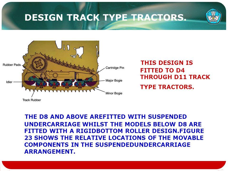 DESIGN TRACK TYPE TRACTORS.