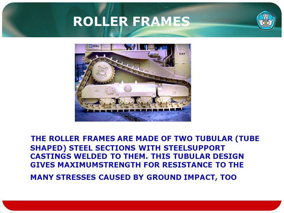 ROLLER FRAMES