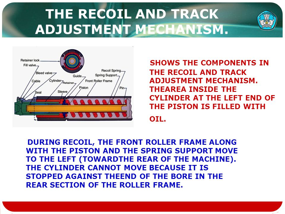 THE RECOIL AND TRACK ADJUSTMENT MECHANISM.