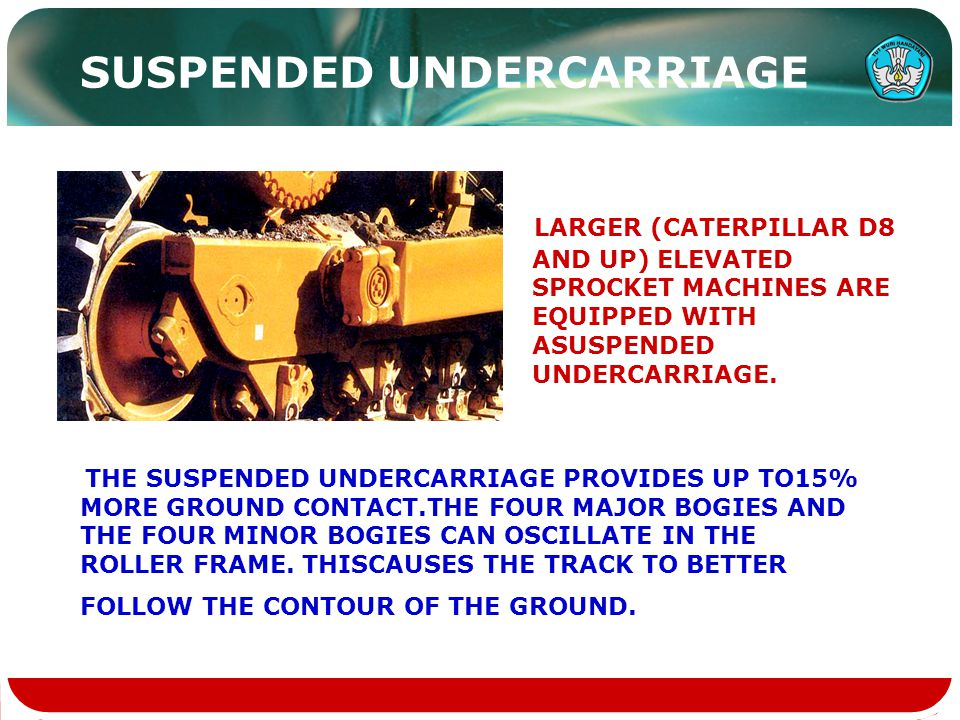 SUSPENDED UNDERCARRIAGE