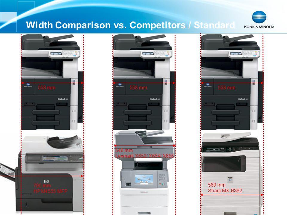 Width Comparison vs. Competitors / Standard