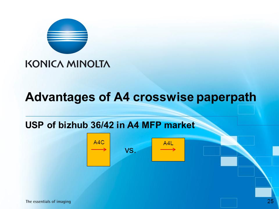 Advantages of A4 crosswise paperpath USP of bizhub 36/42 in A4 MFP market
