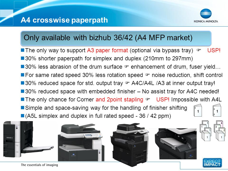 Only available with bizhub 36/42 (A4 MFP market)