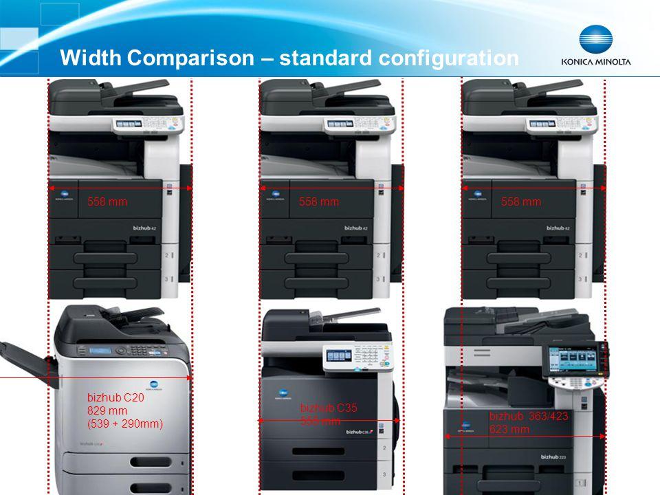 Width Comparison – standard configuration