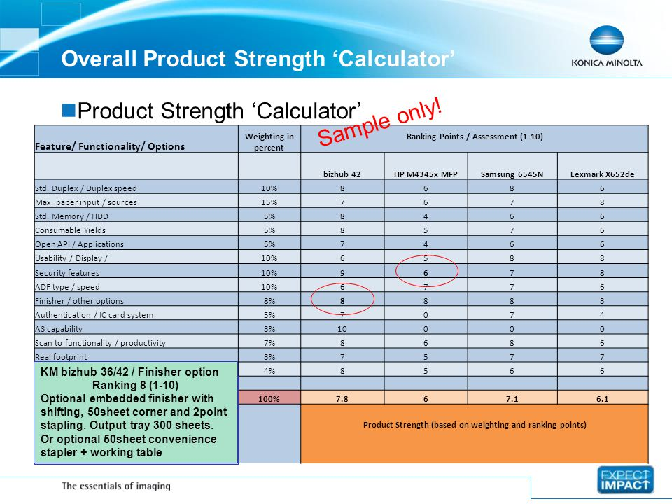 Overall Product Strength 'Calculator'